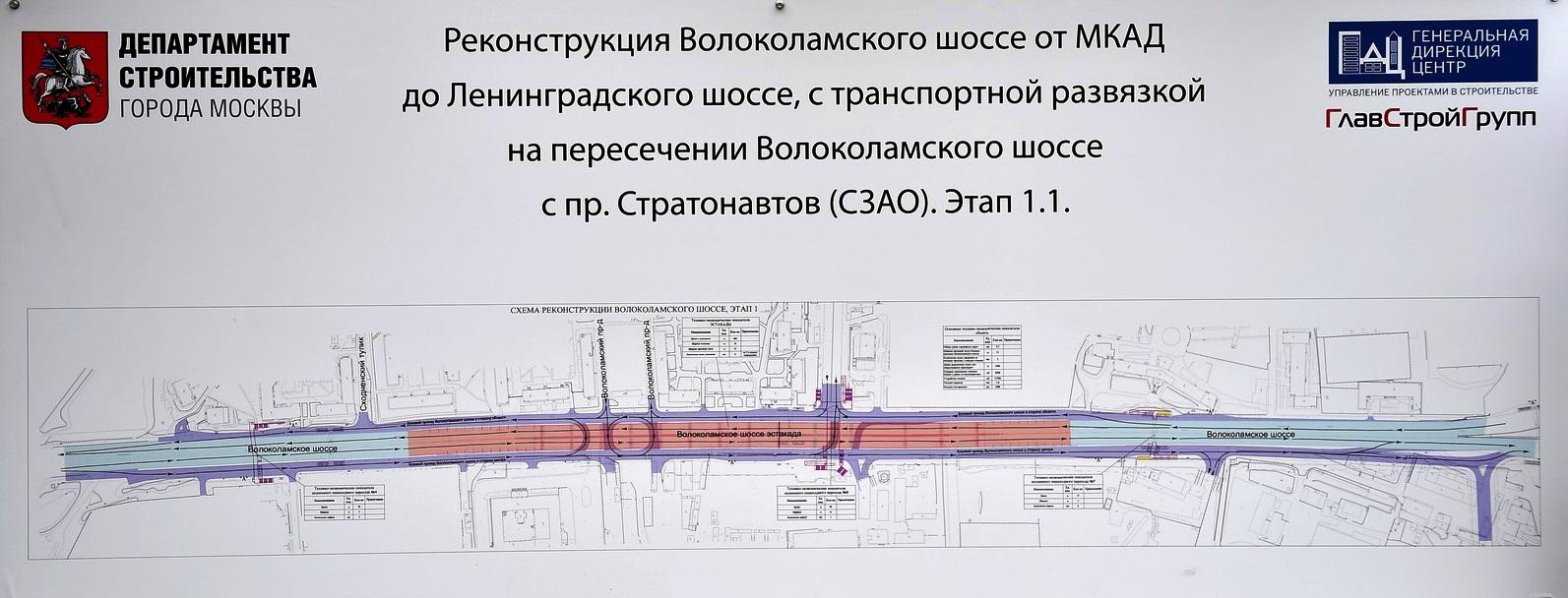Эстакада около стадиона команды «Спартак» на Волоколамском шоссе
