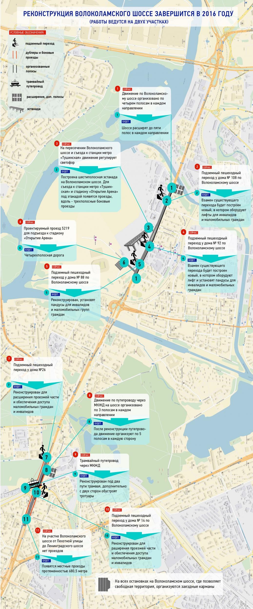 Карта реконструкции Волоколамского шоссе опубликована на Портале Стройкомплекса
